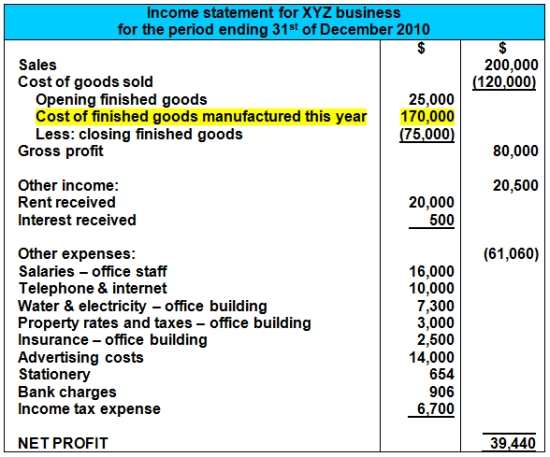 Income statement manufacturing business