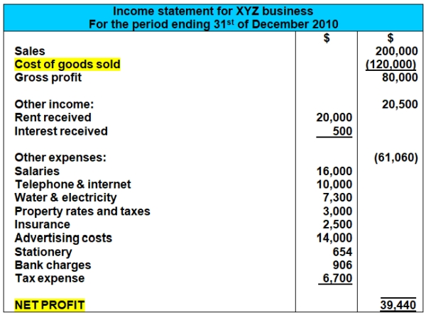 income statement cogs cost of goods sold FIFO