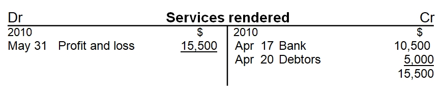 Services rendered income T-Account closed off