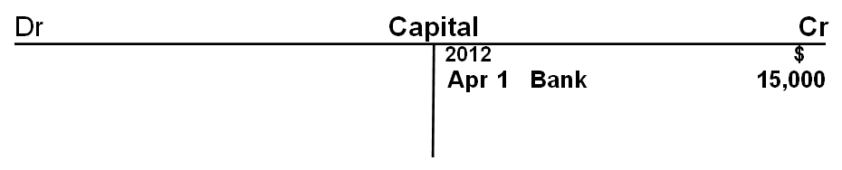 example of a t account capital